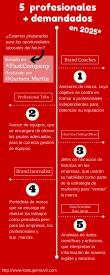 5 profesionales + demandados en 2025 por Carmen Martín Robledo, lamujermovil.com